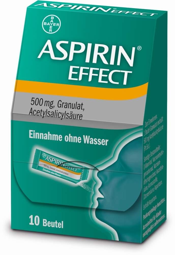 Aspirin Effect