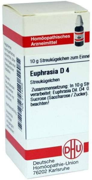 Euphrasia D 4 Globuli