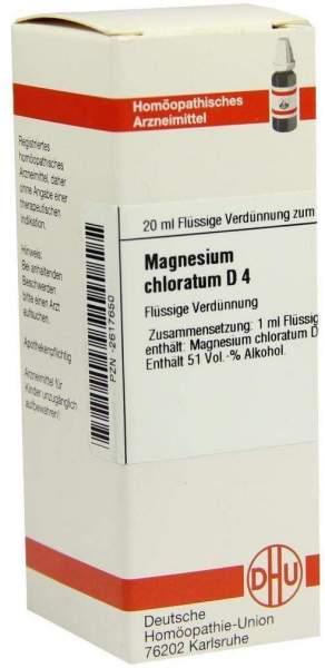 Magnesium Chloratum D4 20 ml Dilution
